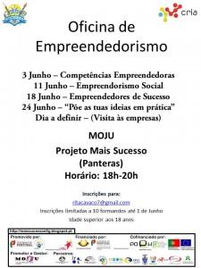 Oficina de Empreendedorismo